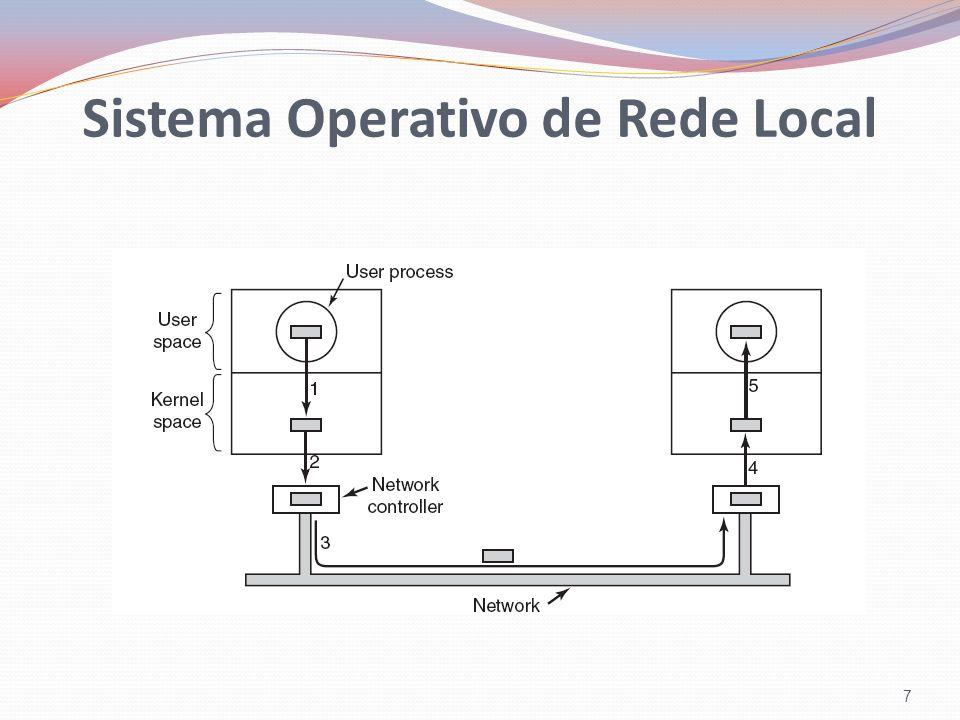 7 Sistema Operativo de Rede Local