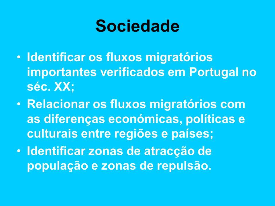 Sociedade Identificar os fluxos migratórios importantes verificados em Portugal no séc. XX; Relacionar os fluxos migratórios com as diferenças económi