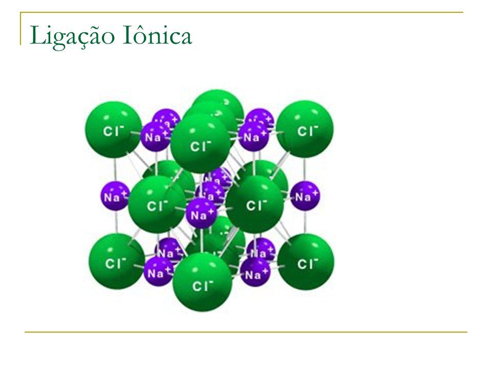 Dissociação ionica Ignea NaCl(s) Na + + Cl - Aquosa NaCl(s) Na + (ag) + Cl - (aq) H2OH2O