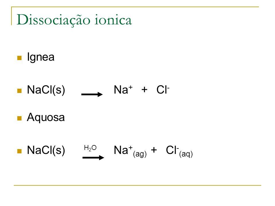 Caracteristicas de compostos Iônicos Solidos na temperatura ambiente.