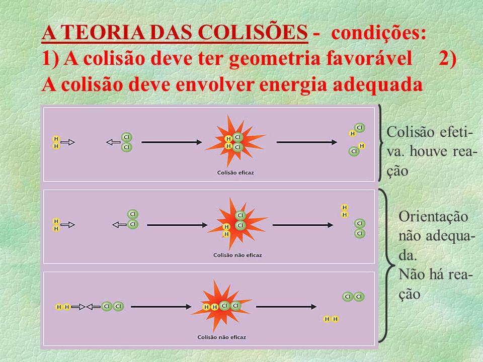 Para que uma reação ocorra são necessários os seguintes fatores: § Contato entre as moléculas reagentes §Afinidade química entre as moléculas §Geometria favorável no choque entre as moléculas ( choque frontal) §Mínimo de energia necessária para rompimento de ligações e formação de novas ligações