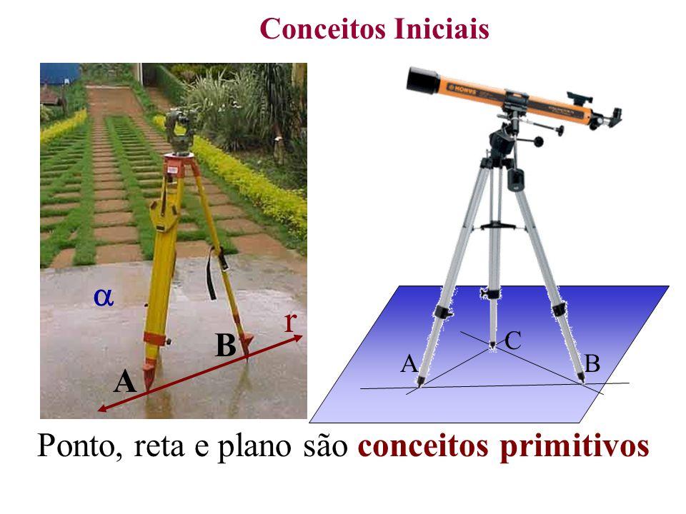 Conceitos Iniciais A B r Ponto, reta e plano são conceitos primitivos A B C