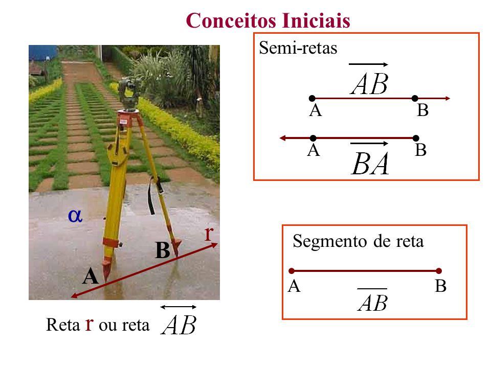Conceitos Iniciais A B r Reta r ou reta A B A B Semi-retas Segmento de reta ABAB