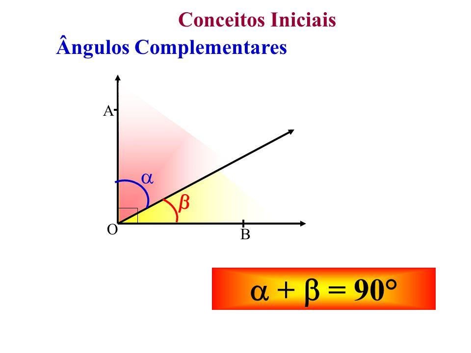 Conceitos Iniciais Ângulos Complementares + = 90° O A B