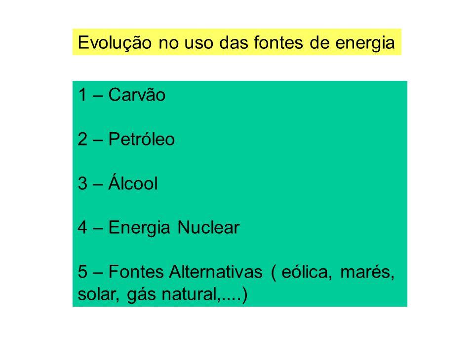 Evolução no uso das fontes de energia 1 – Carvão 2 – Petróleo 3 – Álcool 4 – Energia Nuclear 5 – Fontes Alternativas ( eólica, marés, solar, gás natur