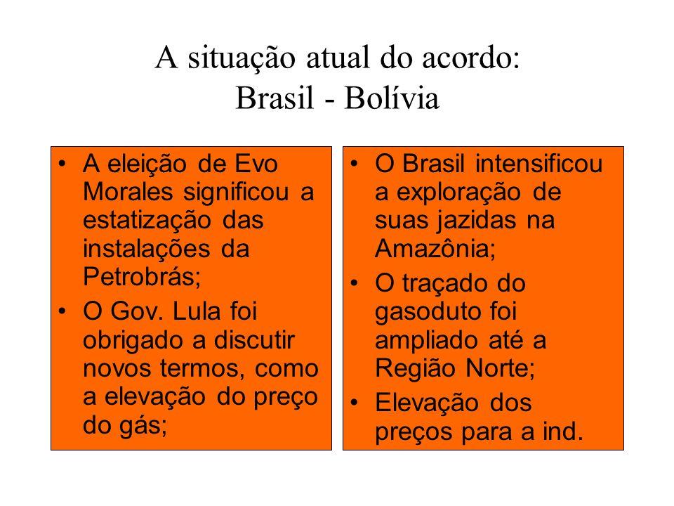 A situação atual do acordo: Brasil - Bolívia A eleição de Evo Morales significou a estatização das instalações da Petrobrás; O Gov. Lula foi obrigado
