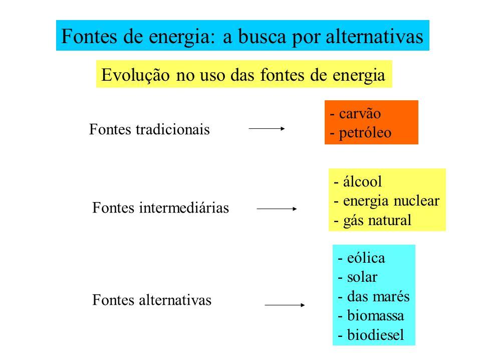 Evolução no uso das fontes de energia - álcool - energia nuclear - gás natural - carvão - petróleo - eólica - solar - das marés - biomassa - biodiesel