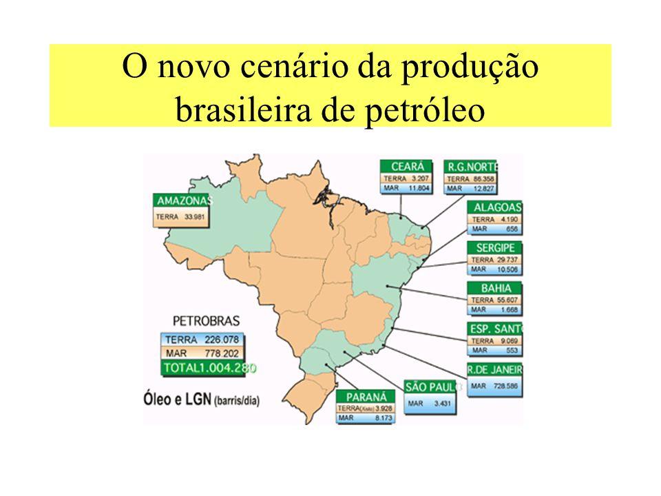 O novo cenário da produção brasileira de petróleo