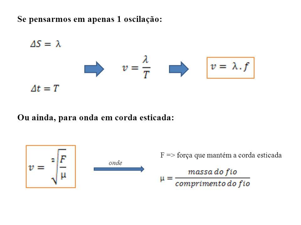 Se pensarmos em apenas 1 oscilação: Ou ainda, para onda em corda esticada: F => força que mantém a corda esticada onde