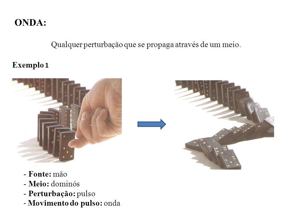 Exemplo 1 - Fonte: mão - Meio: dominós - Perturbação: pulso - Movimento do pulso: onda ONDA: Qualquer perturbação que se propaga através de um meio.