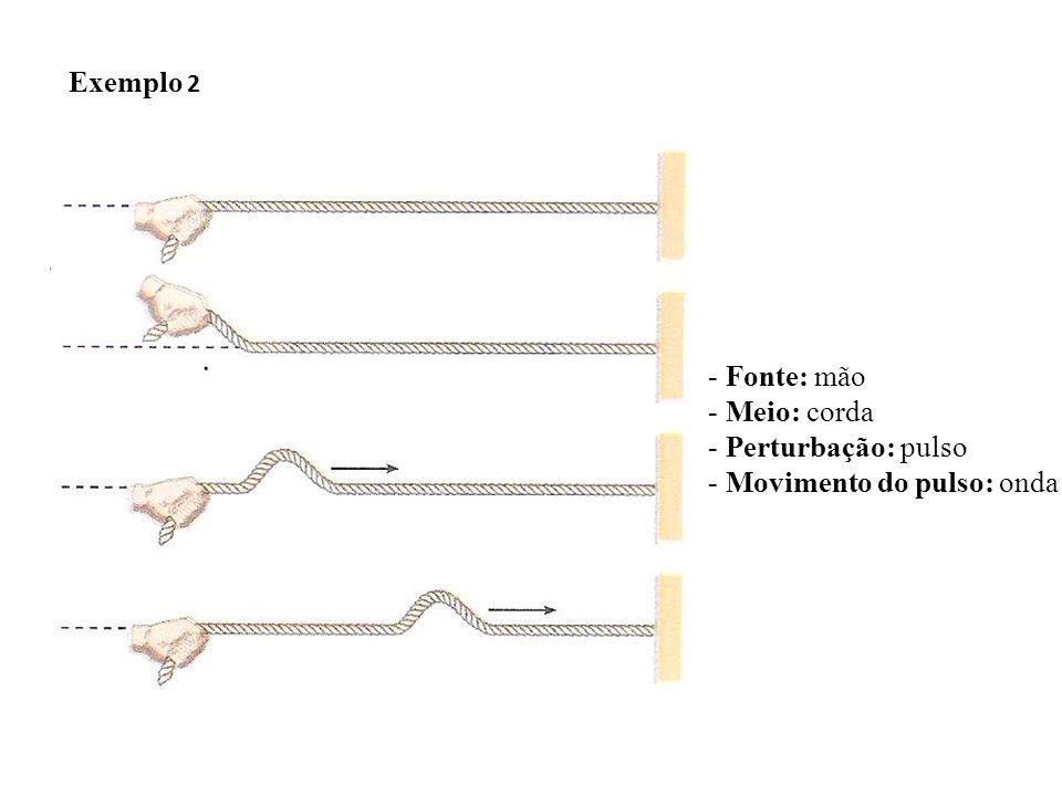 4) Amplitude (A): - É proporcional à energia transportada por um comprimento de onda.