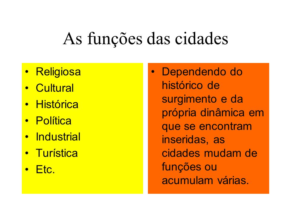 As funções das cidades Religiosa Cultural Histórica Política Industrial Turística Etc. Dependendo do histórico de surgimento e da própria dinâmica em