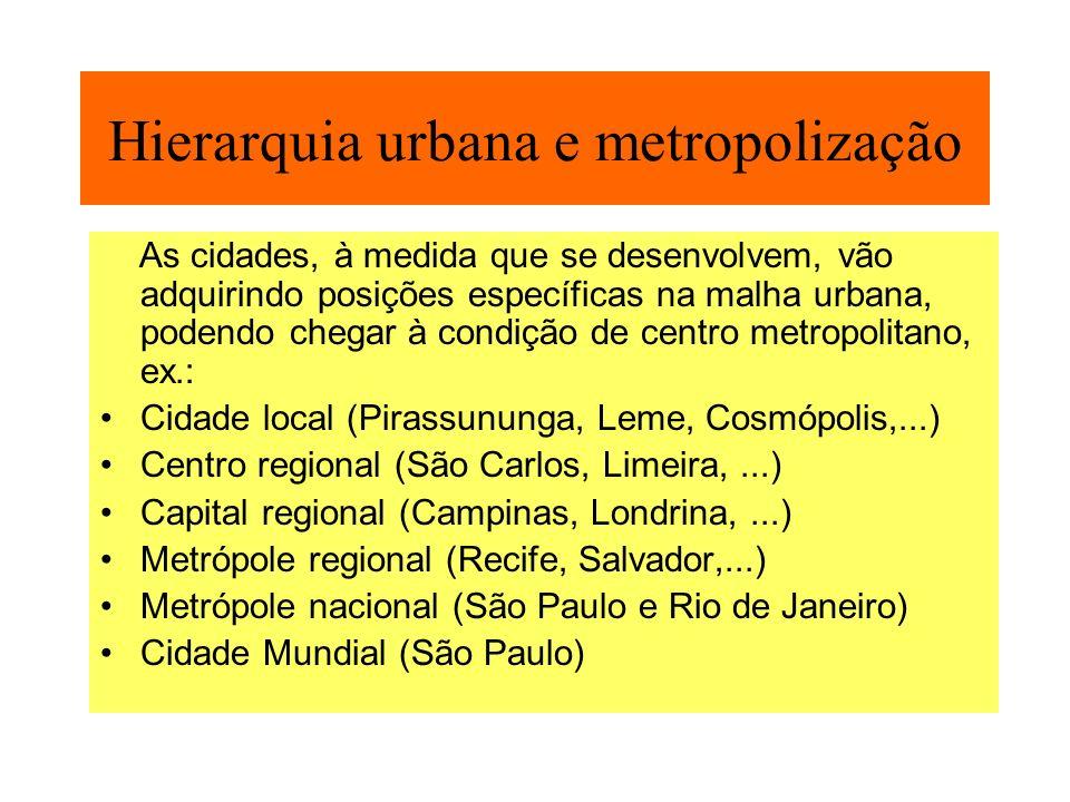 Hierarquia urbana e metropolização As cidades, à medida que se desenvolvem, vão adquirindo posições específicas na malha urbana, podendo chegar à cond