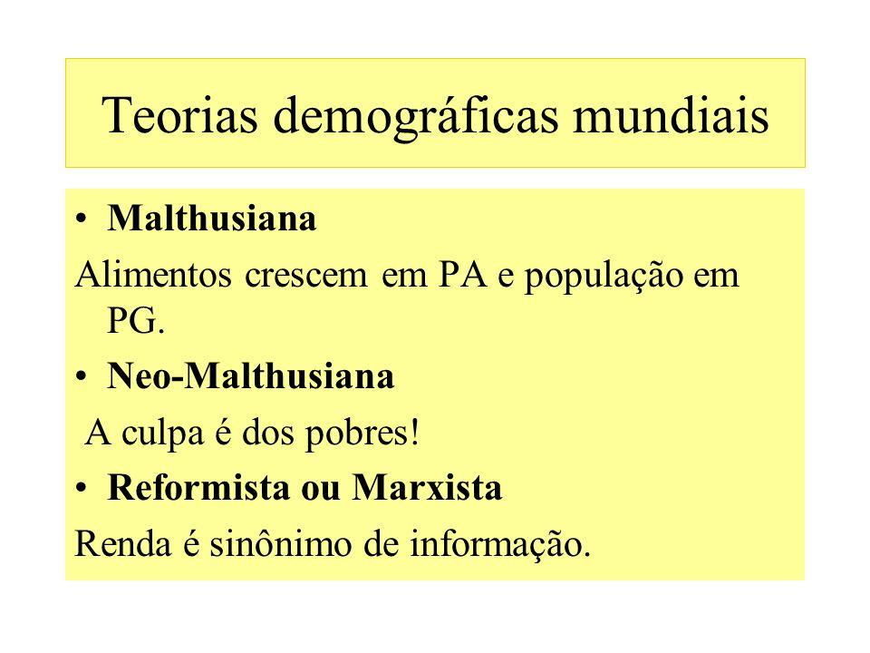 Teorias demográficas mundiais Malthusiana Alimentos crescem em PA e população em PG. Neo-Malthusiana A culpa é dos pobres! Reformista ou Marxista Rend