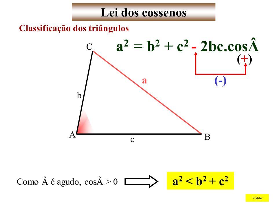Lei dos cossenos Valdir Classificação dos triângulos a A B C b c Como é agudo, cos> 0 a 2 < b 2 + c 2 a 2 = b 2 + c 2 - 2bc.cos(+)(+) (-)