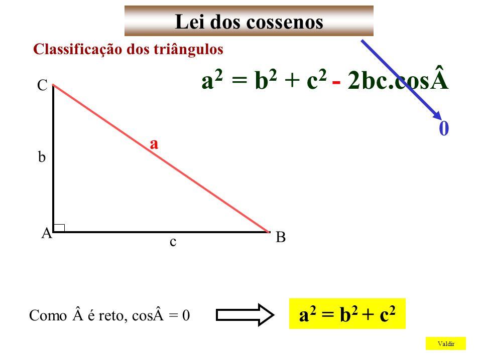 Lei dos cossenos Valdir Classificação dos triângulos Como é reto, cos= 0 a 2 = b 2 + c 2 a 2 = b 2 + c 2 - 2bc.cosA B C b c a 0
