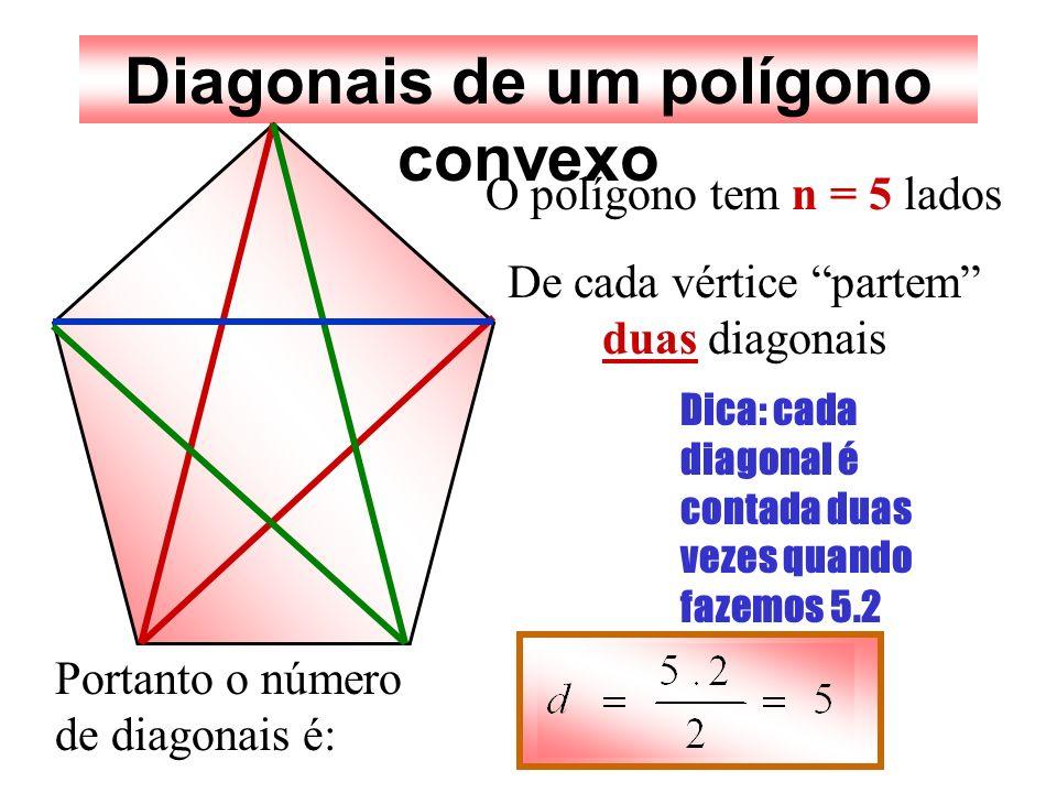 Diagonais de um polígono convexo O polígono tem n = 4 lados De cada vértice parte uma diagonal Portanto o número de diagonais é: Dica: cada diagonal é