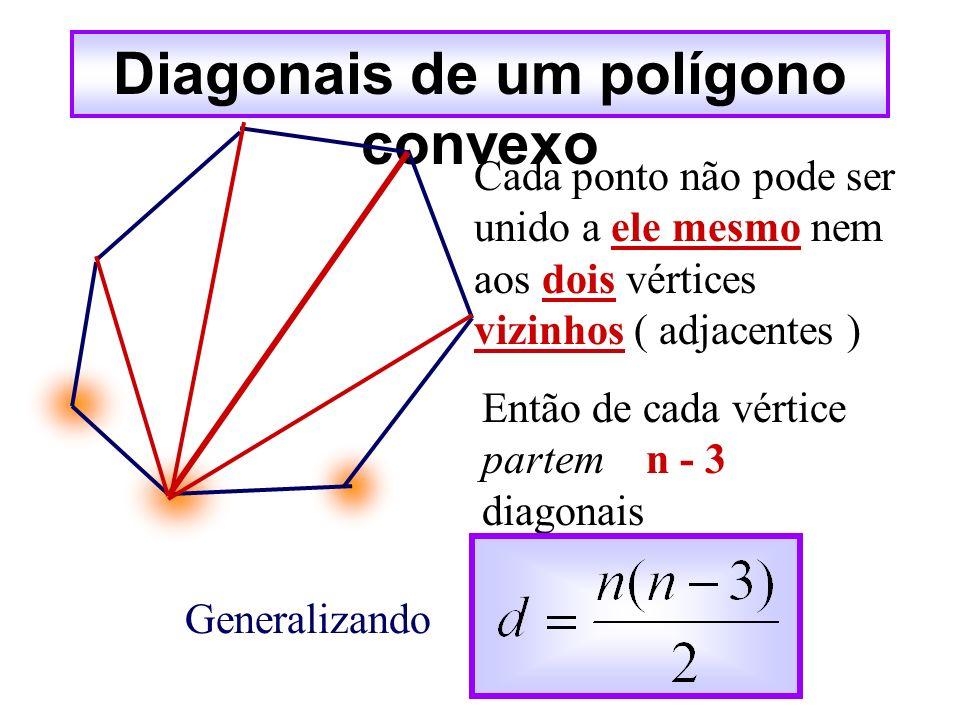 Diagonais de um polígono convexo O polígono tem n = 6 lados De cada vértice partem três diagonais Portanto o produto deve ser dividido por 2 Observe q