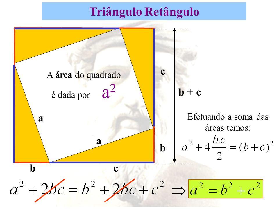 Triângulo Retângulo A área do quadrado é dada por a 2 bcbc b c b + c Efetuando a soma das áreas temos: a a