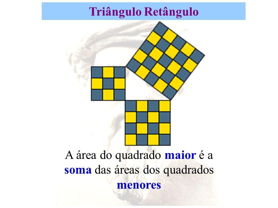 Triângulo Retângulo A área do quadrado maior é a soma das áreas dos quadrados menores