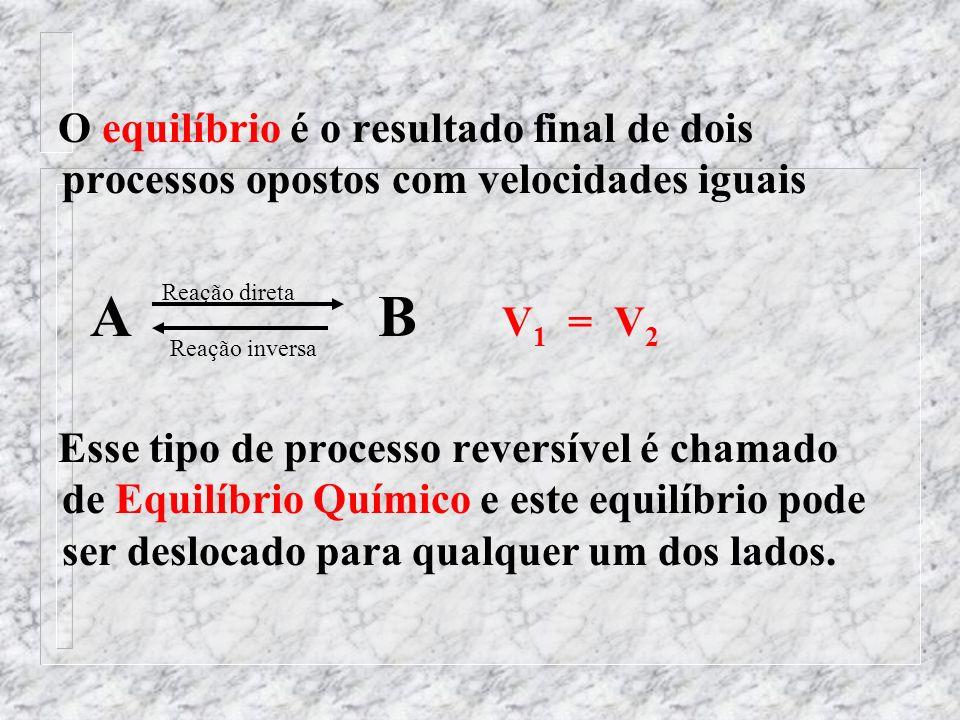 O equilíbrio é o resultado final de dois processos opostos com velocidades iguais A B V 1 = V 2 Esse tipo de processo reversível é chamado de Equilíbrio Químico e este equilíbrio pode ser deslocado para qualquer um dos lados.
