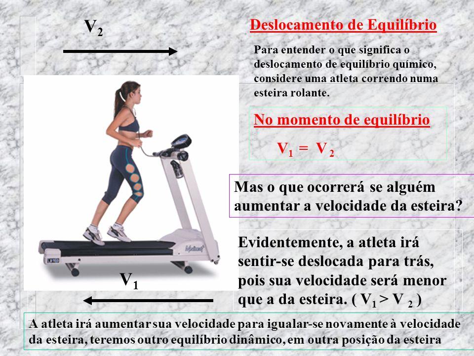 V1V1 V2V2 Deslocamento de Equilíbrio Para entender o que significa o deslocamento de equilíbrio químico, considere uma atleta correndo numa esteira rolante.