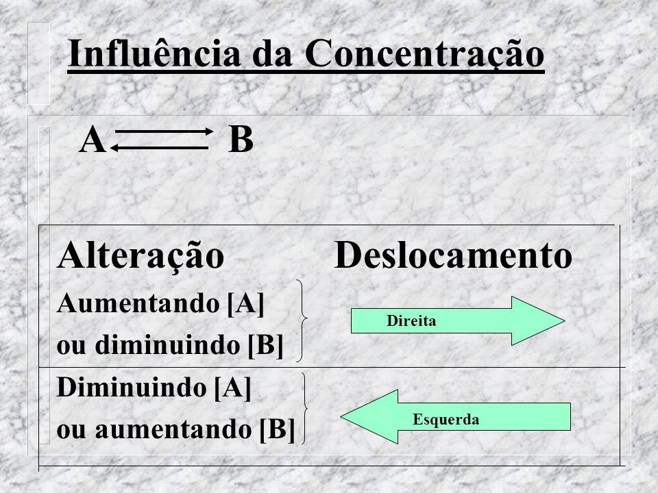 Influência da Concentração A B Alteração Deslocamento Aumentando [A] ou diminuindo [B] Diminuindo [A] ou aumentando [B] Direita Esquerda