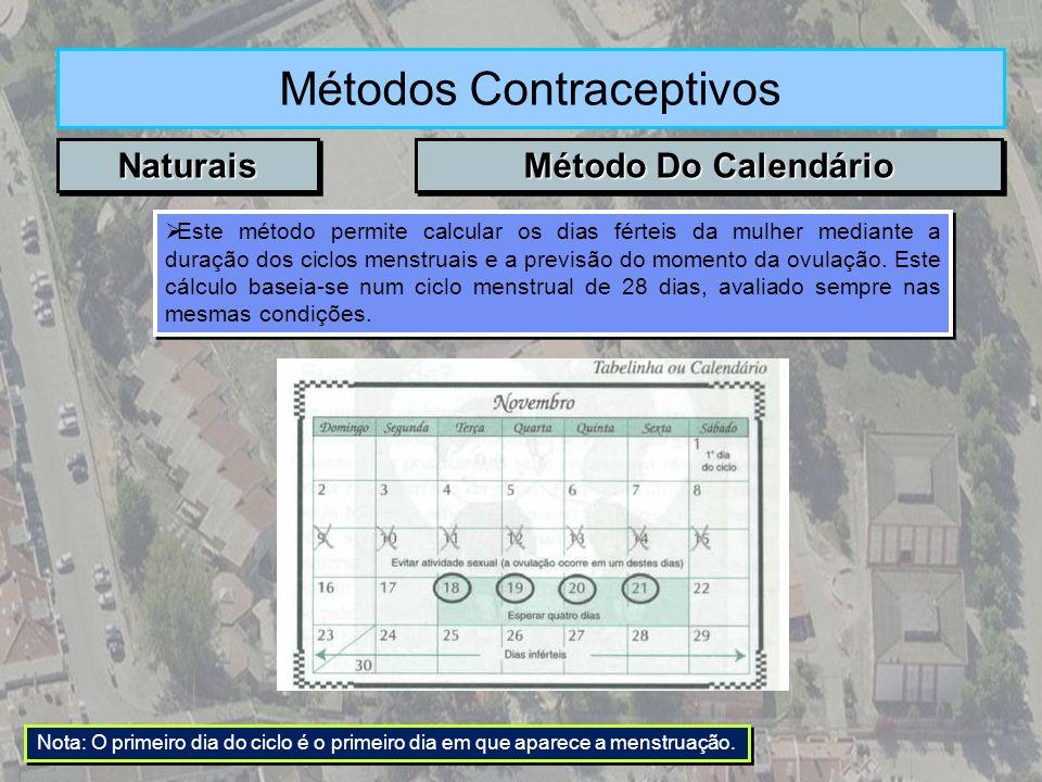 NaturaisNaturais Métodos Contraceptivos Este método permite calcular os dias férteis da mulher mediante a duração dos ciclos menstruais e a previsão d