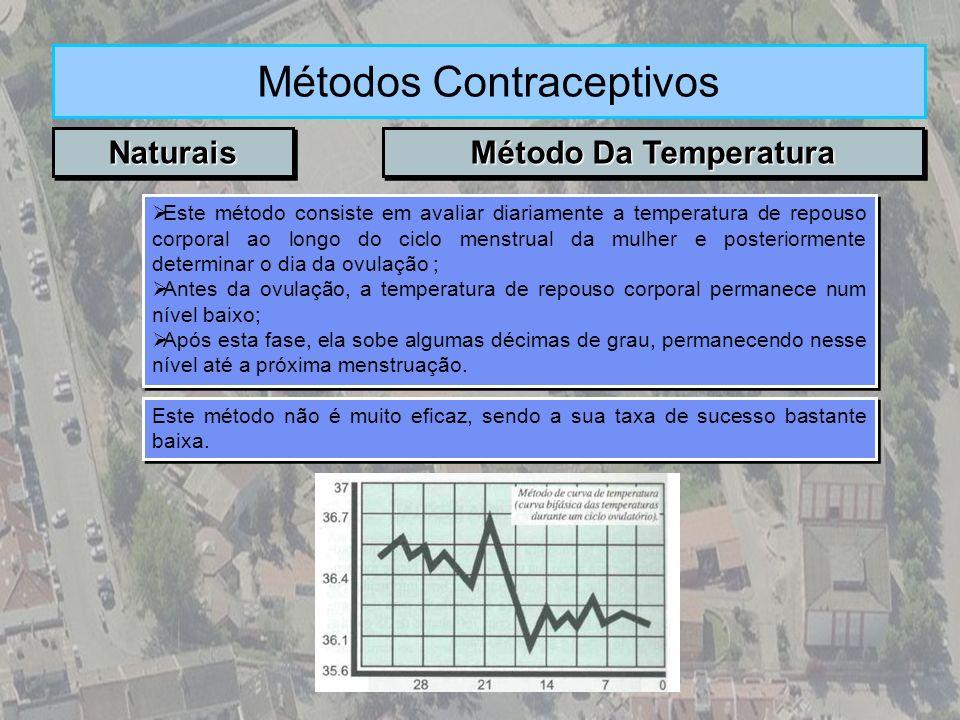 NaturaisNaturais Métodos Contraceptivos Este método consiste em avaliar diariamente a temperatura de repouso corporal ao longo do ciclo menstrual da m