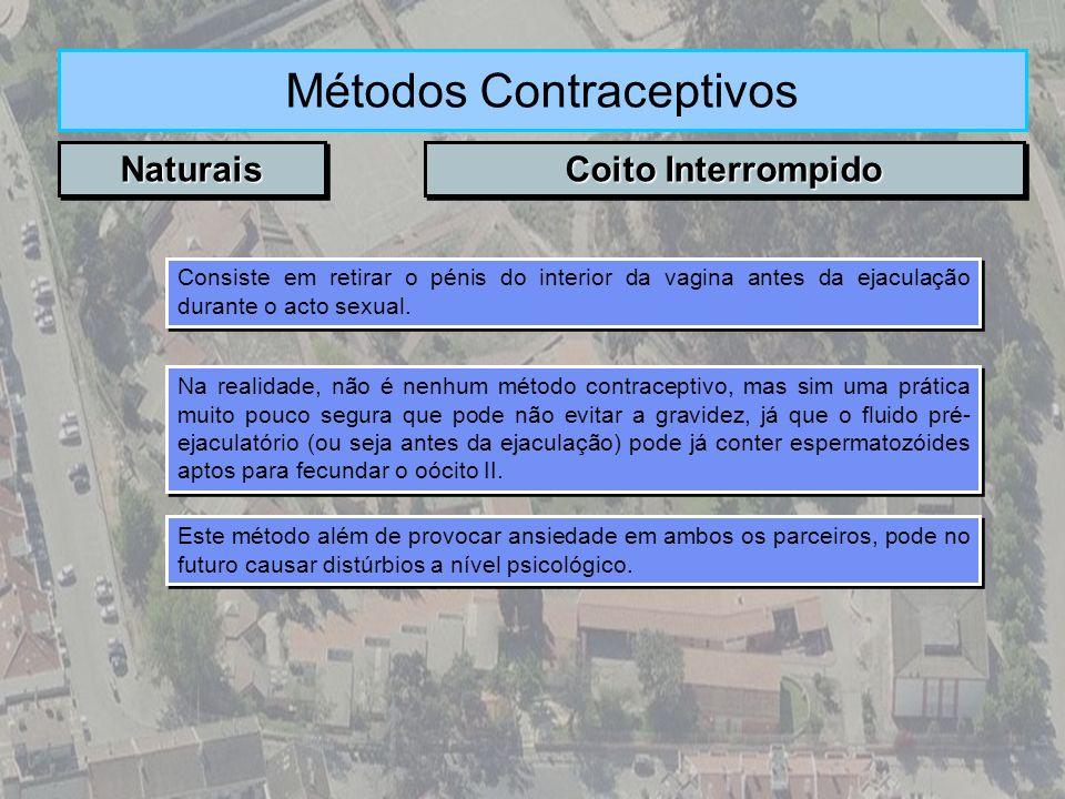 NaturaisNaturais Métodos Contraceptivos Consiste em retirar o pénis do interior da vagina antes da ejaculação durante o acto sexual. Coito Interrompid
