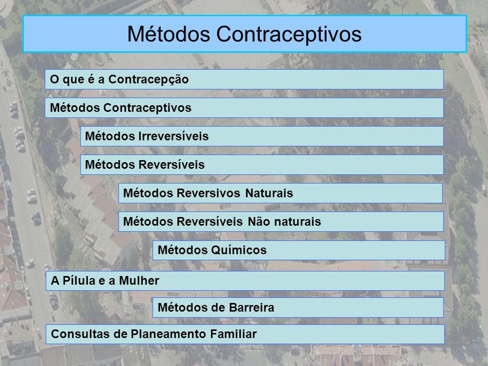O que é a Contracepção Métodos Contraceptivos Métodos Irreversíveis Métodos Reversíveis Métodos Reversivos Naturais Métodos Reversíveis Não naturais M