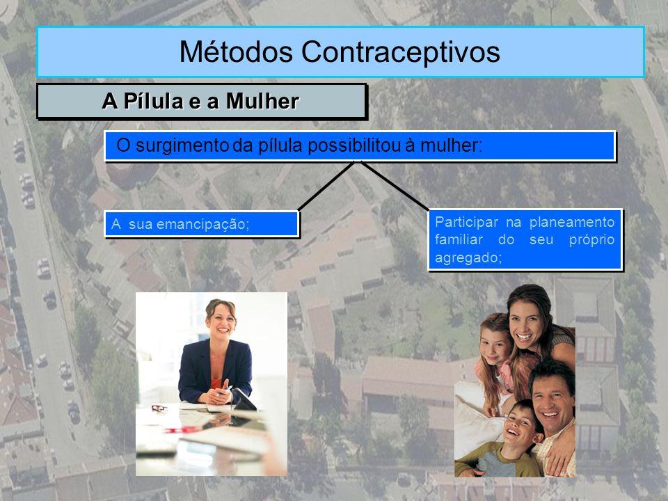 Métodos Contraceptivos A Pílula e a Mulher O surgimento da pílula possibilitou à mulher: A sua emancipação; Participar na planeamento familiar do seu