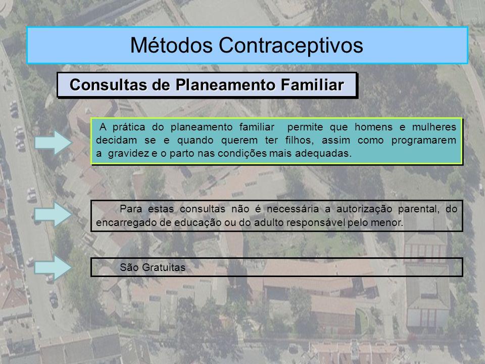 Consultas de Planeamento Familiar Métodos Contraceptivos A prática do planeamento familiar permite que homens e mulheres decidam se e quando querem te
