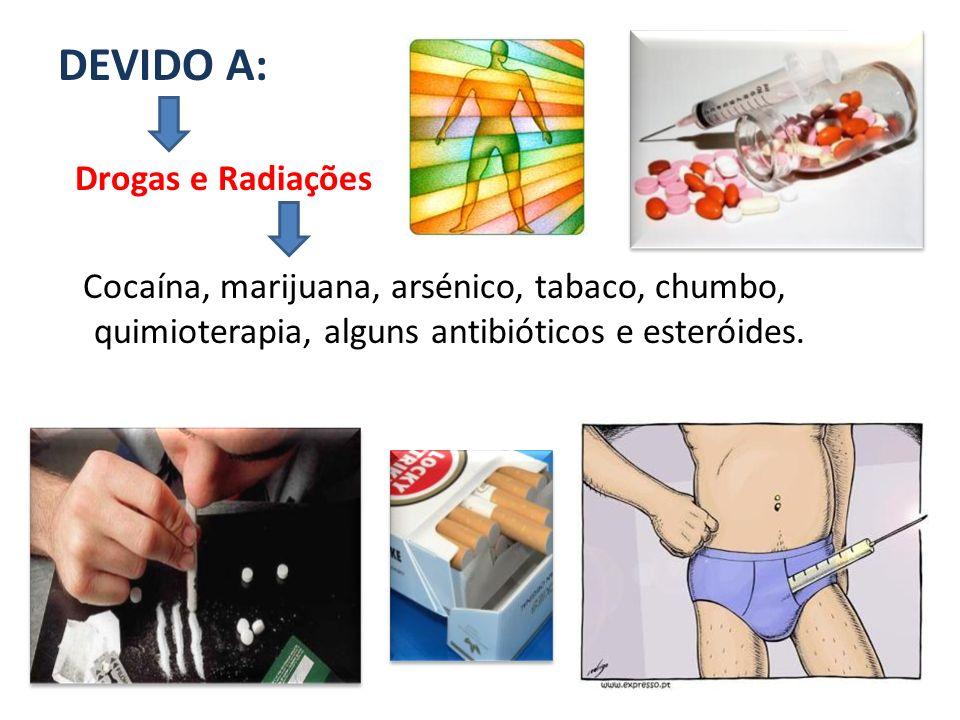 DEVIDO A: Drogas e Radiações Cocaína, marijuana, arsénico, tabaco, chumbo, quimioterapia, alguns antibióticos e esteróides.