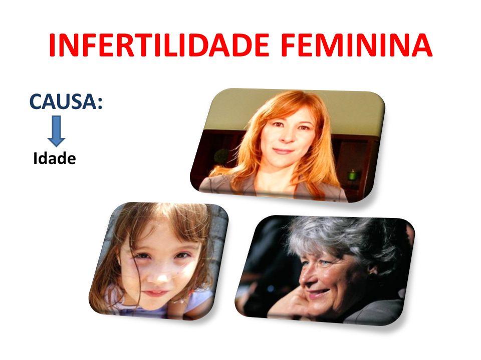 INFERTILIDADE FEMININA CAUSA: Idade