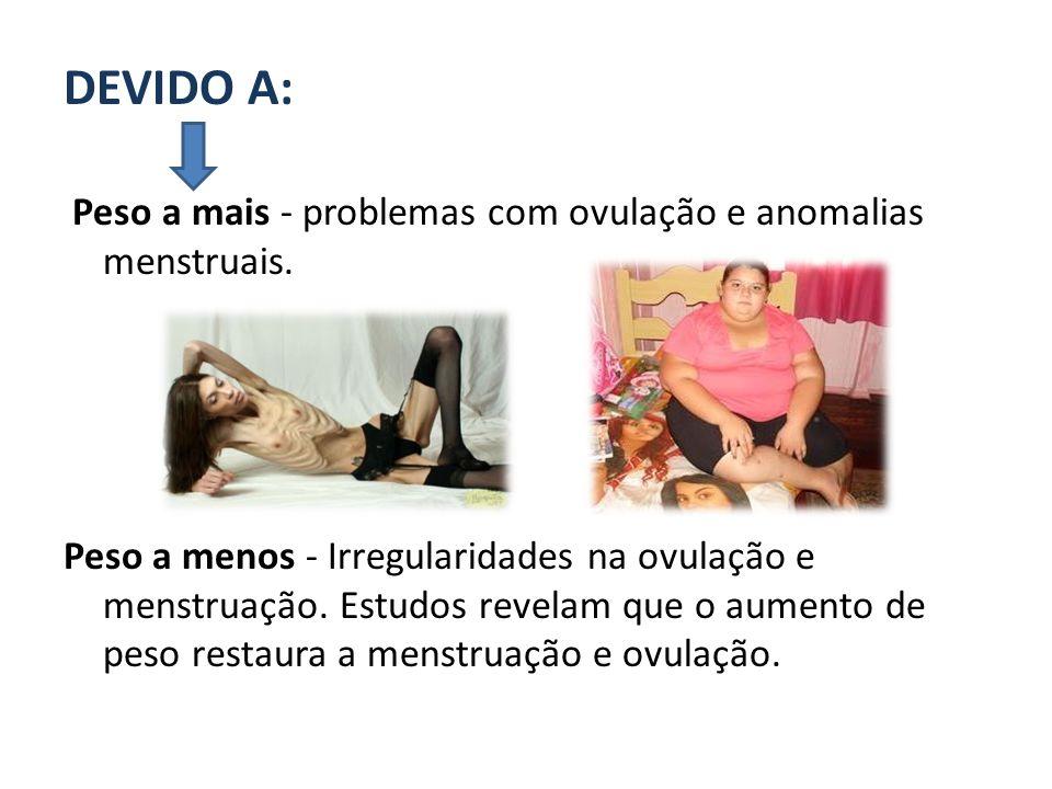 DEVIDO A: Peso a mais - problemas com ovulação e anomalias menstruais. Peso a menos - Irregularidades na ovulação e menstruação. Estudos revelam que o