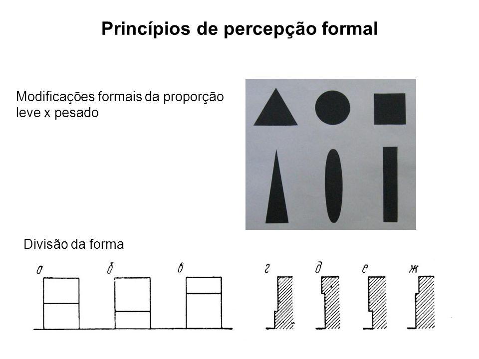 Modificações formais da proporção leve x pesado Divisão da forma Princípios de percepção formal
