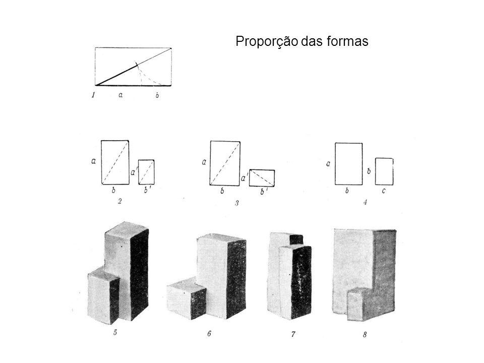 Proporção das formas
