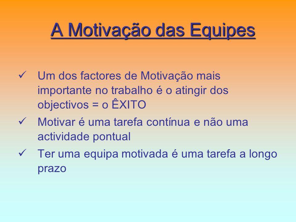 A Motivação das Equipes Um dos factores de Motivação mais importante no trabalho é o atingir dos objectivos = o ÊXITO Motivar é uma tarefa contínua e