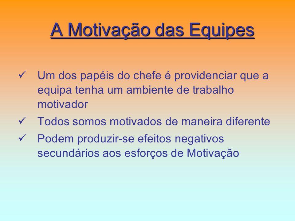 A Motivação das Equipes Um dos papéis do chefe é providenciar que a equipa tenha um ambiente de trabalho motivador Todos somos motivados de maneira di