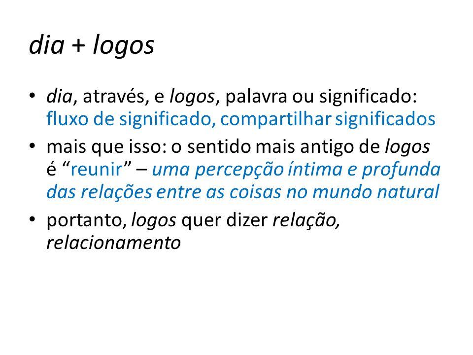 dia + logos dia, através, e logos, palavra ou significado: fluxo de significado, compartilhar significados mais que isso: o sentido mais antigo de log