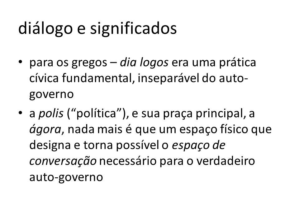 diálogo e significados para os gregos – dia logos era uma prática cívica fundamental, inseparável do auto- governo a polis (política), e sua praça pri