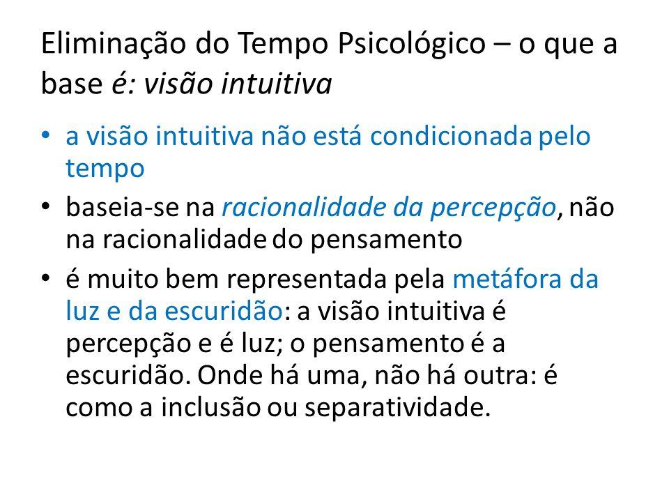 Eliminação do Tempo Psicológico – o que a base é: visão intuitiva a visão intuitiva não está condicionada pelo tempo baseia-se na racionalidade da per