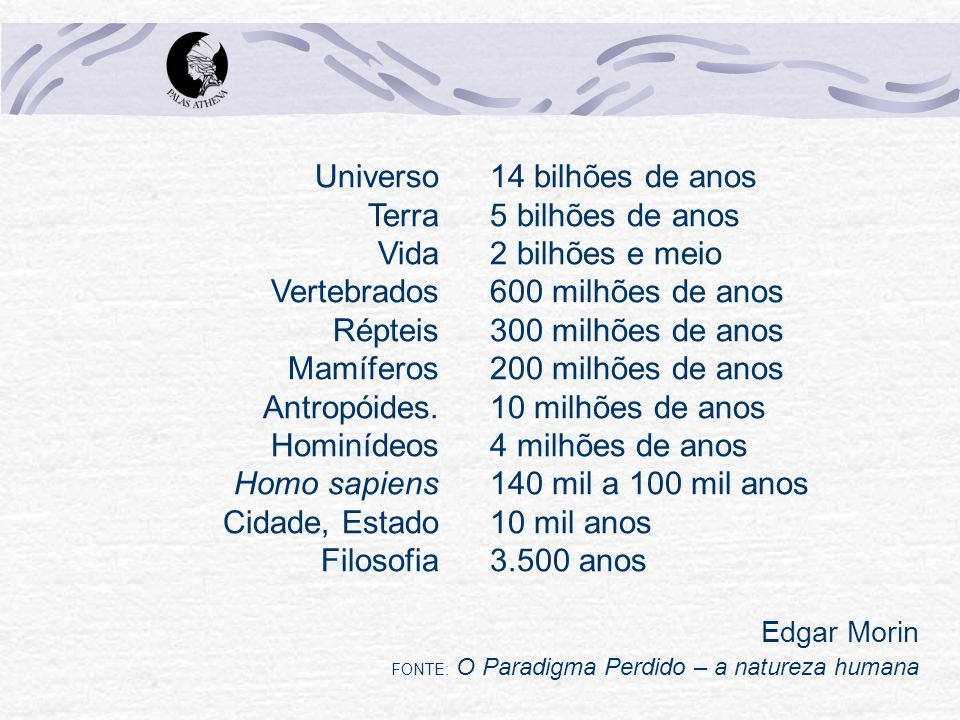 Universo Terra Vida Vertebrados Répteis Mamíferos Antropóides. Hominídeos Homo sapiens Cidade, Estado Filosofia 14 bilhões de anos 5 bilhões de anos 2