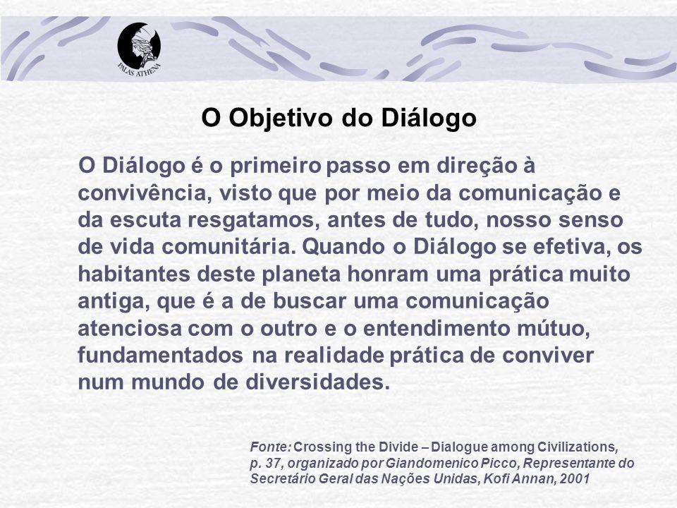 O Objetivo do Diálogo O Diálogo é o primeiro passo em direção à convivência, visto que por meio da comunicação e da escuta resgatamos, antes de tudo,