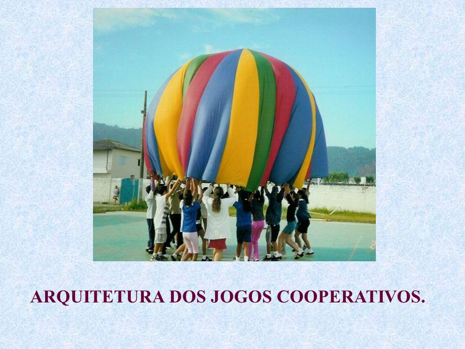 ARQUITETURA DOS JOGOS COOPERATIVOS.