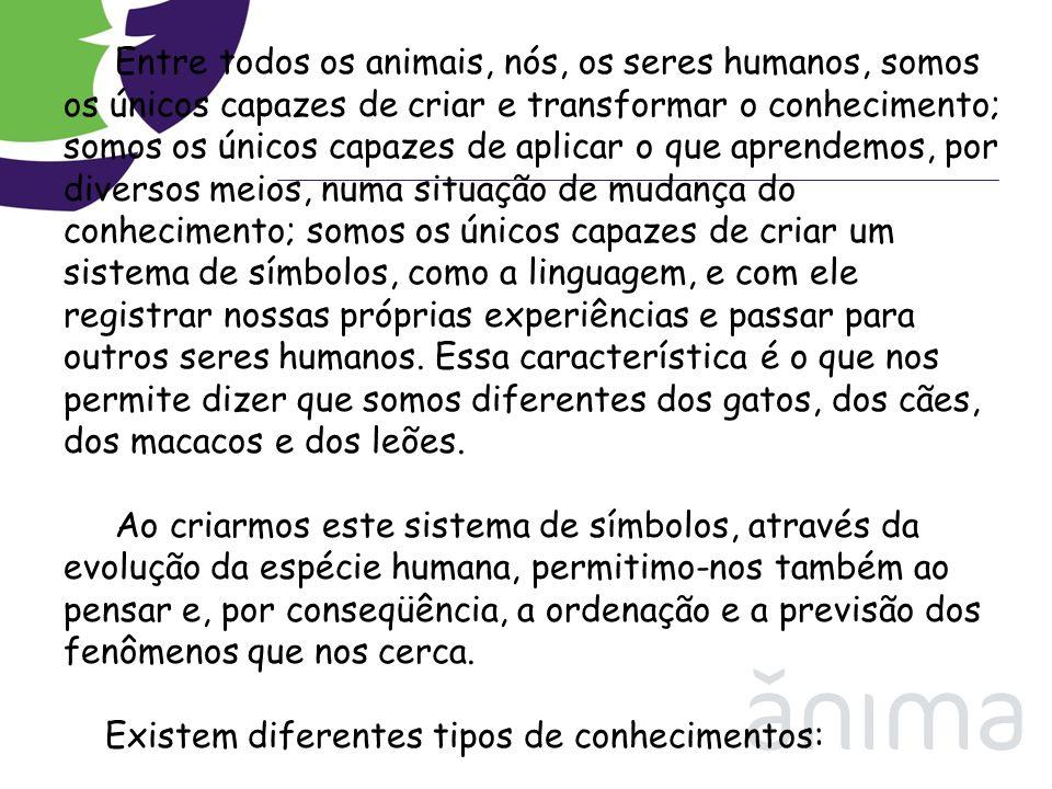 5.4.2 - Fichamentos O Fichamento é uma parte importante na organização para a efetivação da pesquisa de documentos.
