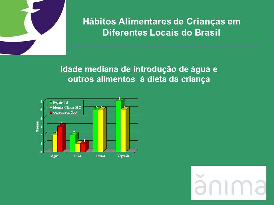 Hábitos Alimentares de Crianças em Diferentes Locais do Brasil Idade mediana de introdução de água e outros alimentos à dieta da criança