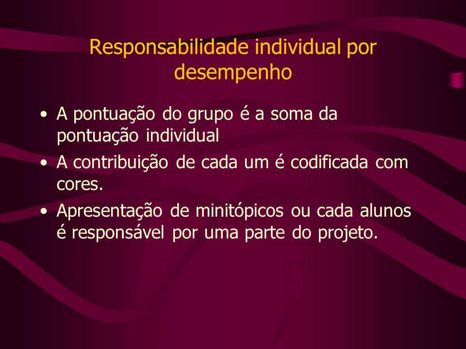 Responsabilidade individual por desempenho A pontuação do grupo é a soma da pontuação individual A contribuição de cada um é codificada com cores.