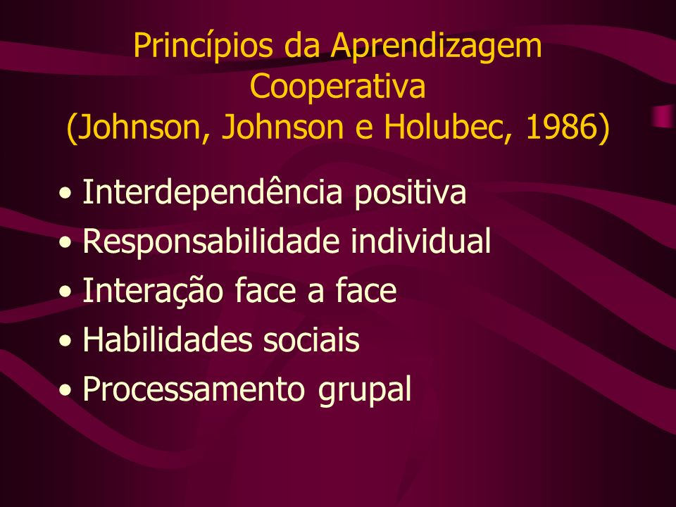 Princípios da Aprendizagem Cooperativa (Johnson, Johnson e Holubec, 1986) Interdependência positiva Responsabilidade individual Interação face a face Habilidades sociais Processamento grupal